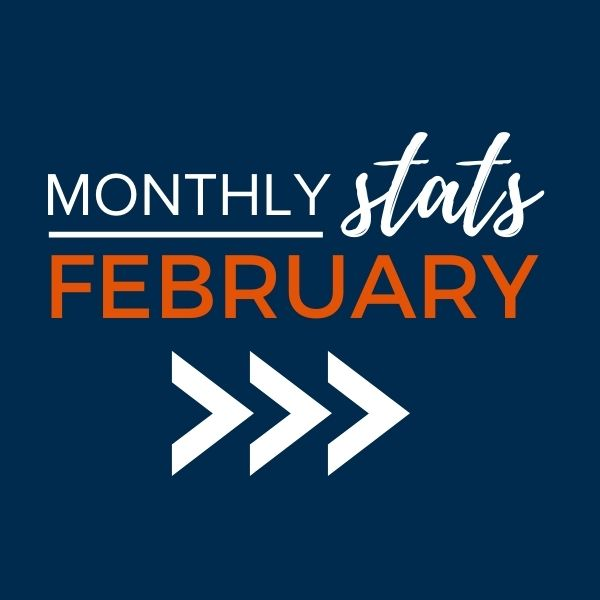 Monthly Stats, February, Windermere, Whidbey Island, Real Estate