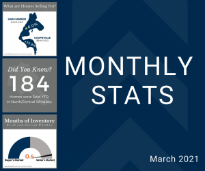 Monthly Stats: March 2021