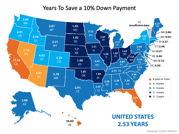 United states, Down Payment, Map, Lenders